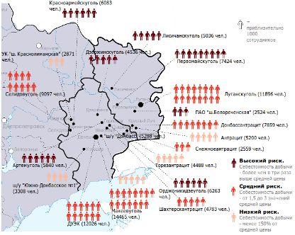 До 100 000 шахтеров могут остаться без работы в случае федерализации Донбасса (статистика)